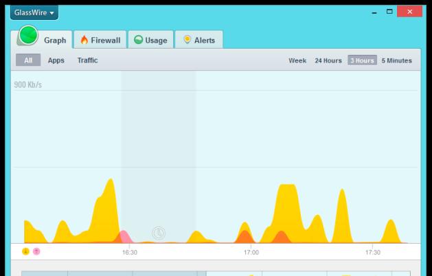 visual_network_monitoring